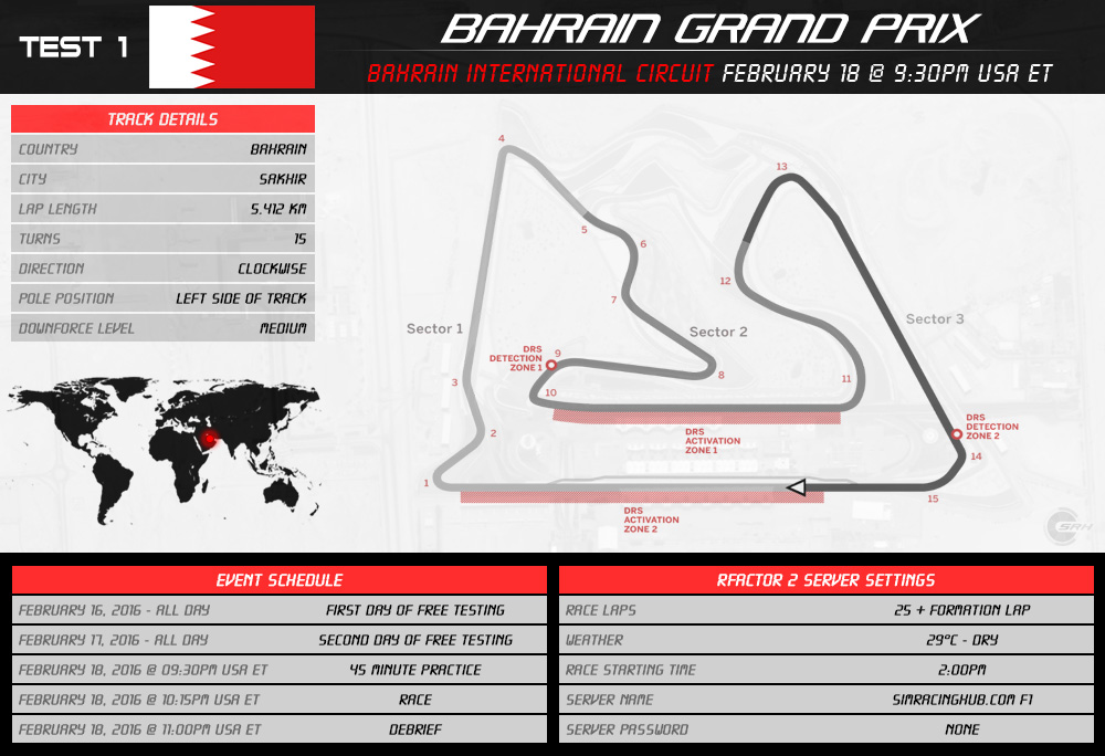 Bahrain Test Preview