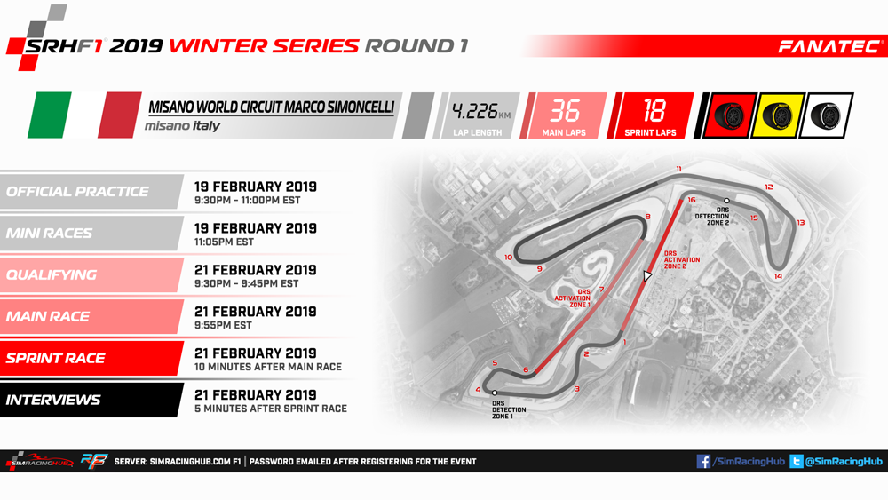 SRHF1 WS 2019 01 Misano Preview